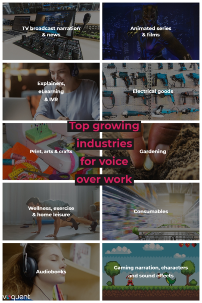 Top Growing Industries for voice over work